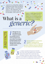 The cover of the What is a generic leaflet?