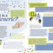 Generic Imatinib Overview